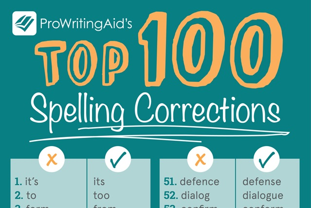 ProWritingAid's Top 100 Spelling Corrections