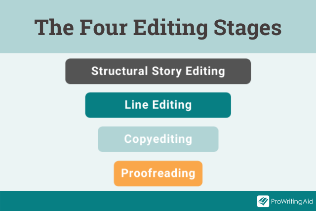 the four stages of editing
