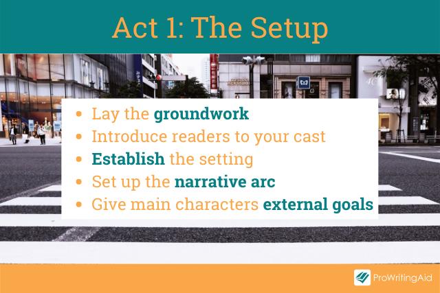 Act 1, the setup