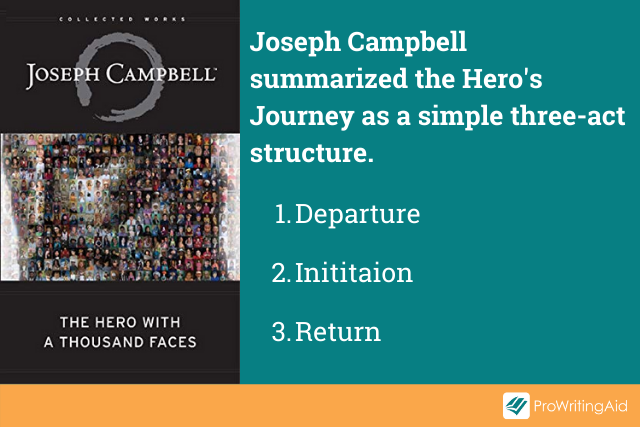 Joseph Campbell's The Hero with a Thousand Faces (1949)