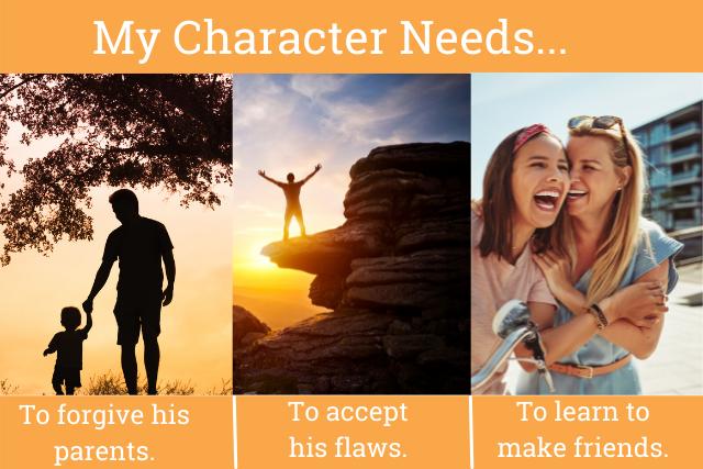 Character Needs