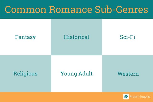Common Romance sub-genres