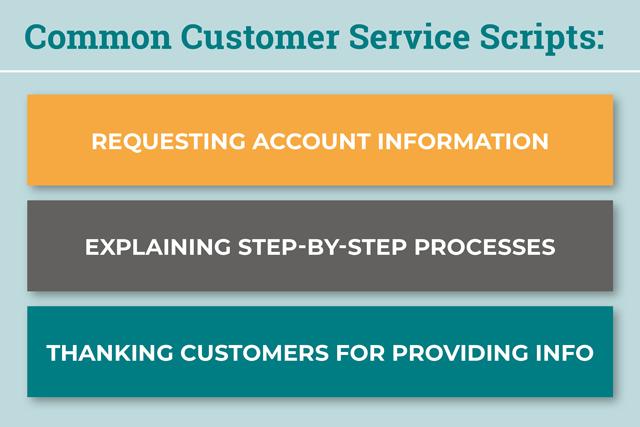 Common Customer Service Scripts