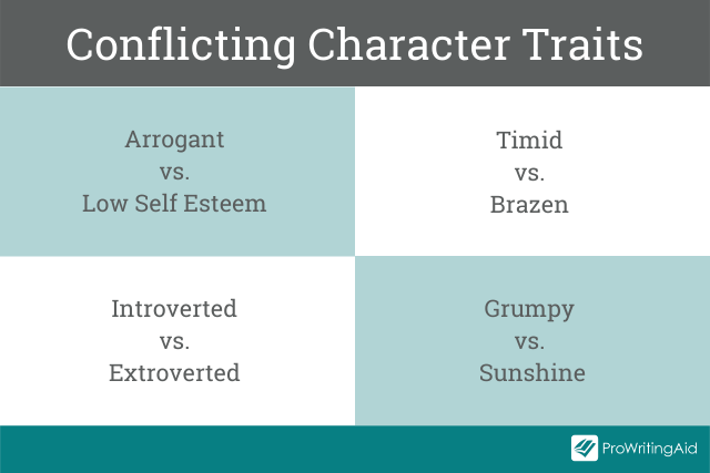 Examples of conflicting character traits