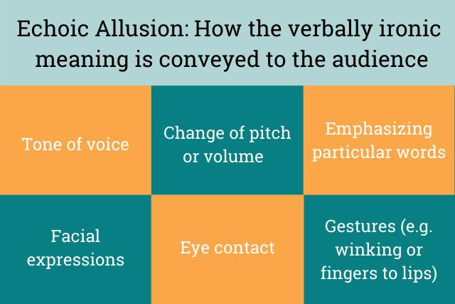 Echoic Allusion