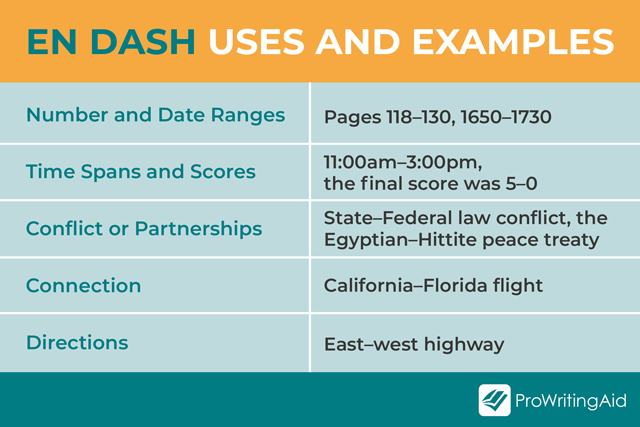 en-dash uses and examples in a table