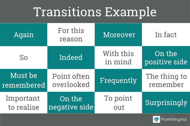 examples of transition words
