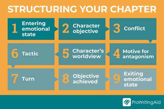 How to Structure a Novel Chapter