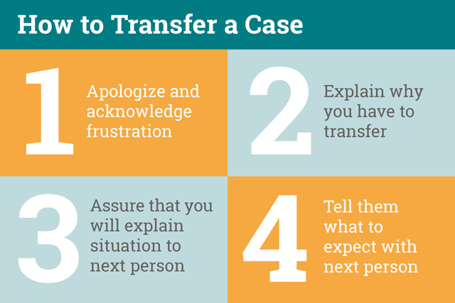 A Guide to Transferring Cases