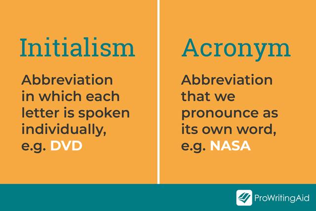 Acronyms versus Initialisms