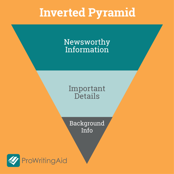 Use the Inverted Pyramid to Make Your Point