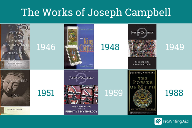 Joseph's Campbell's works