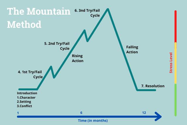 Mountain Peak Outline