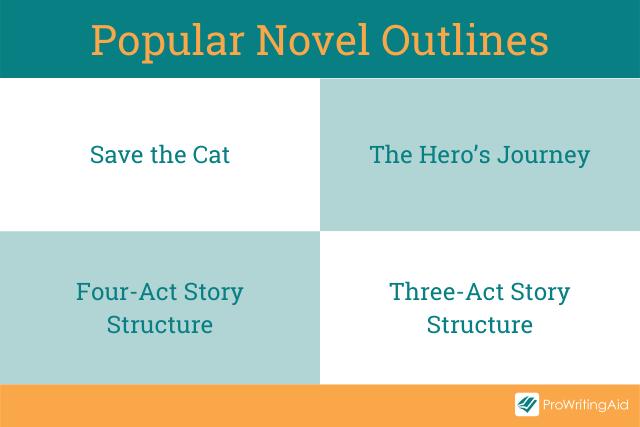 Popular novel outlines