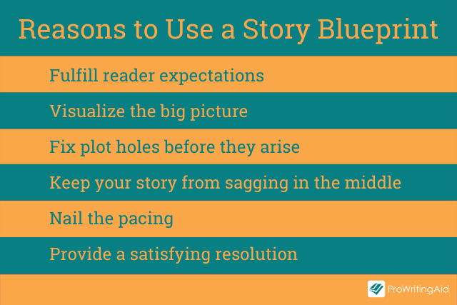 Why you should use a story blueprint