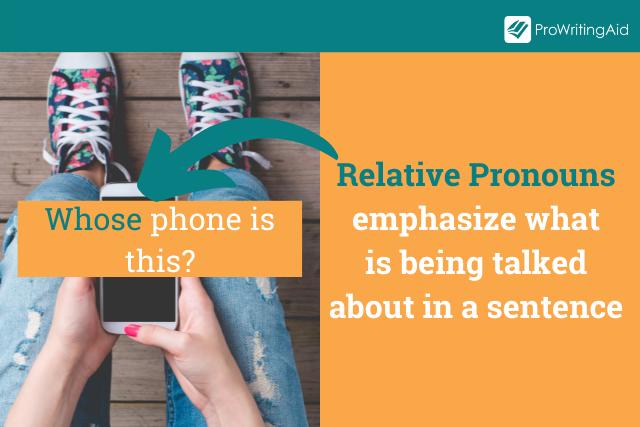 Relative Pronouns Definition