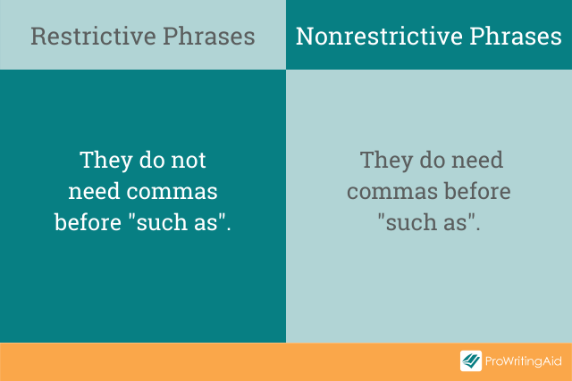 Rules for commas with restrictive and nonrestrictive phrases