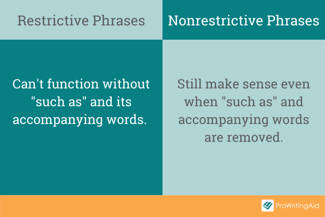 """Restrictive and non restrictive phrases in relation to """"such as"""""""