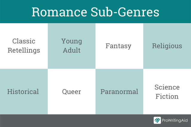 Examples of romance sub-genres
