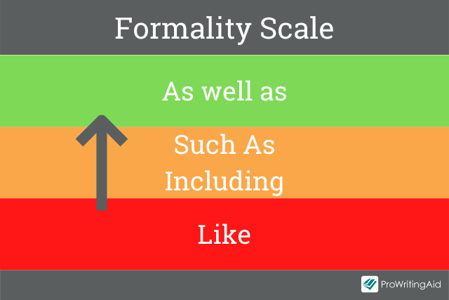 """A formality scale for phrases including """"such as"""""""