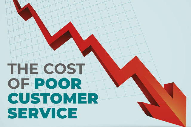 The cost of poor customer service