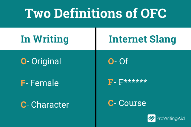 The primary definitions of OFC
