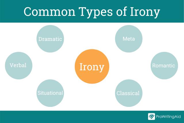 Common Types of Irony