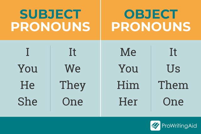 subject and object pronoun examples