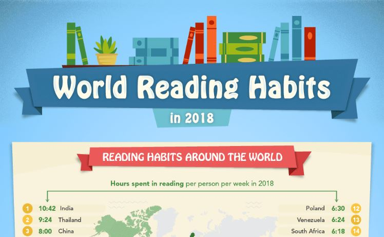 What did the World Read in 2018?