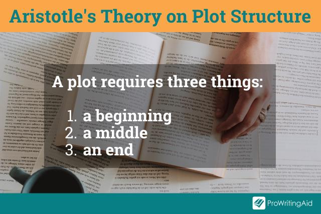 Image showing Aristotle's plot structure
