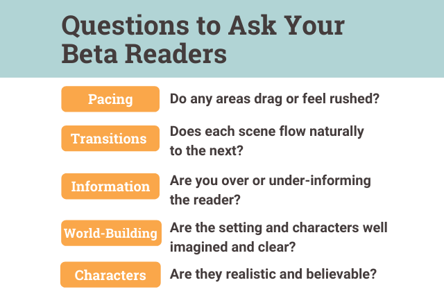 questions to ask your beta-readers