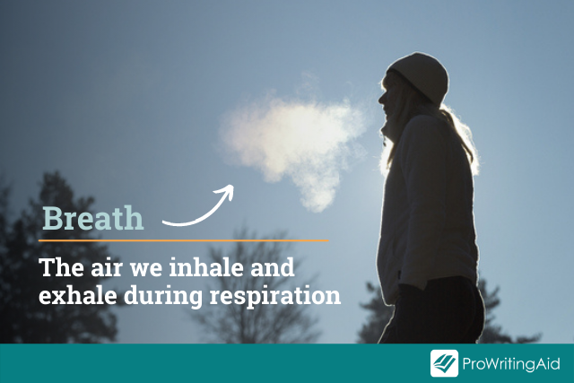 definition of breath, with an arrow pointing to a cloud of breath