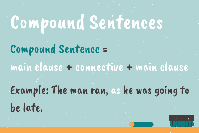 compound sentence classroom poster