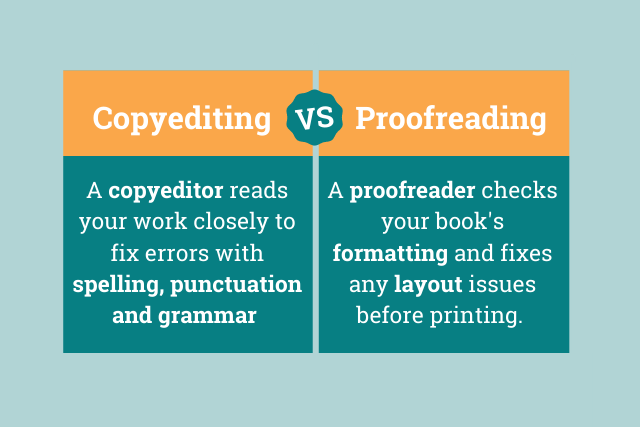 what's the difference: copyediting and proofreading