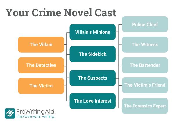 crime novel cast chart