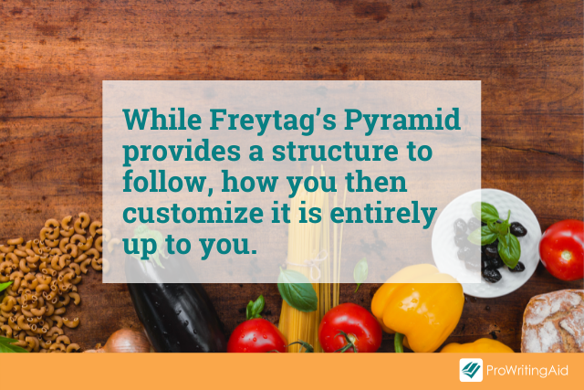 Image showing that you can customize Freytag's pyramid