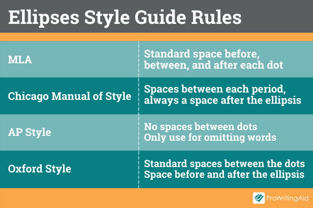 style guide rules