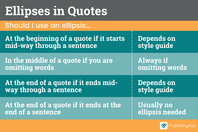 how to format quotations