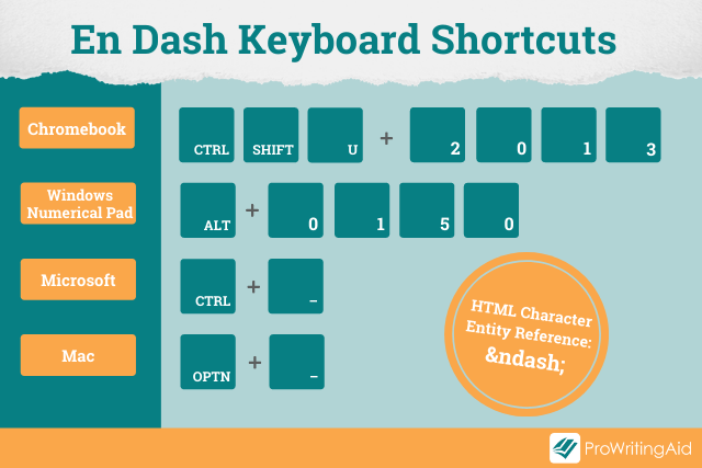 en dash keyboard shortcuts