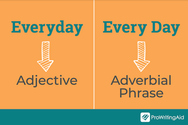 """Chart w/ """"Everyday = Adjective"""" on one side, and """"Every Day = Adverbial Phrase"""" on the other"""