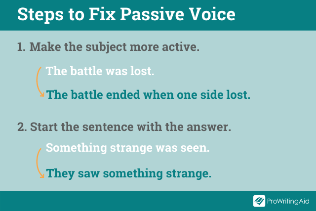 Image showing steps to fix passive tense