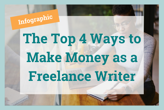The Top 4 Ways to Make Money as a Freelance Writer [Infographic]