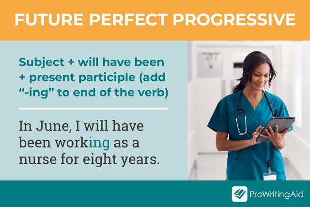 examples of Future Perfect Progressive verbs