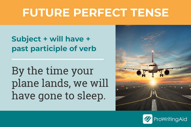 how to use Future Perfect Tense verbs