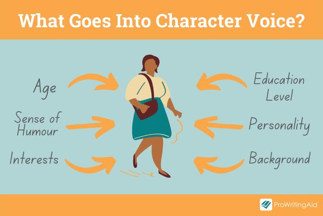 Factors that affect character voice