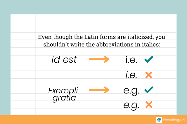 graphic showing how to write out e.g. and i.e.