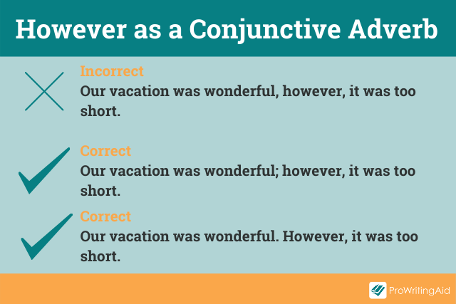 Image showing rules for however as a conjunctive adverb