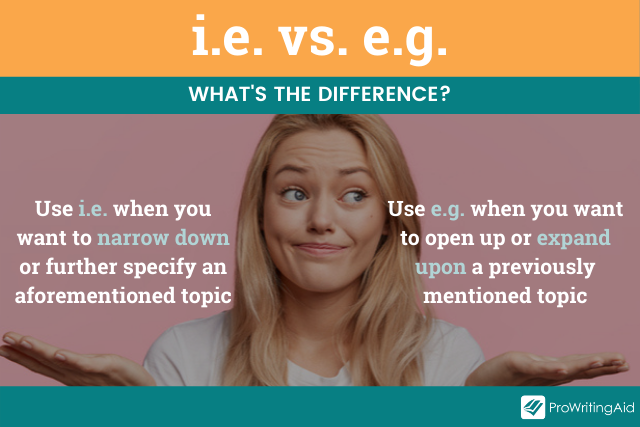 definitions of i.e. and e.g. compared on a graphic