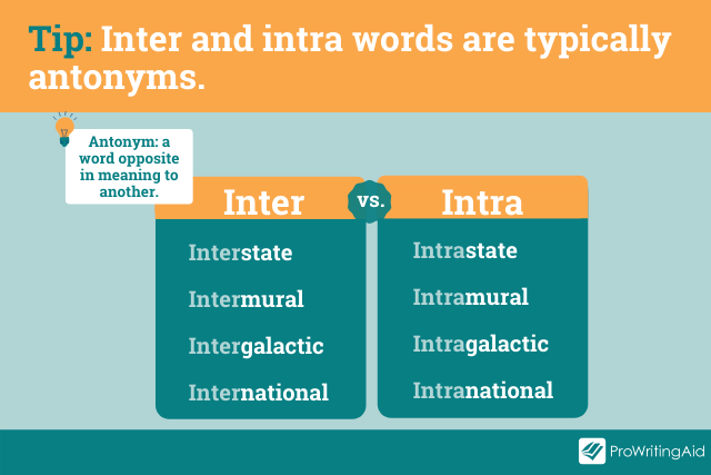 Image showing inter and intra words as antonyms