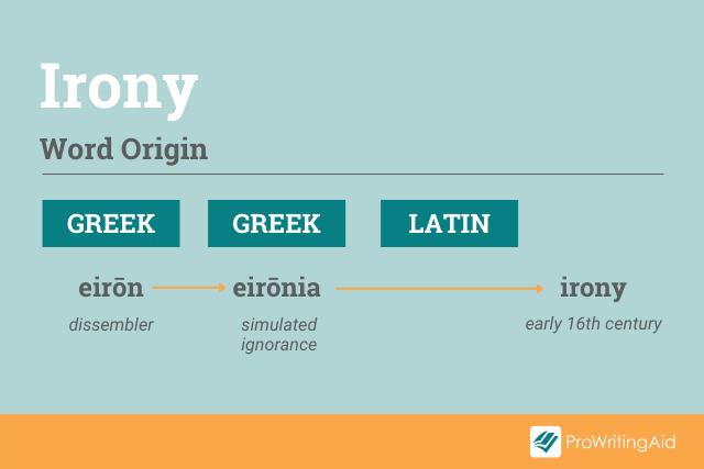 The Greek and Latin origins of irony